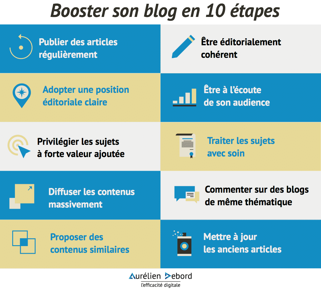 booster son blog