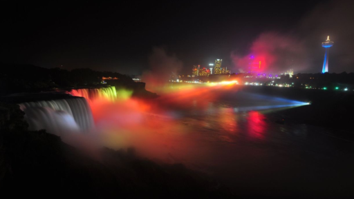 The Canadian & American Falls In The Belgian Colours