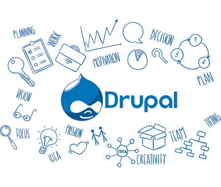 Modules Drupal: ceux à utiliser sur votre site
