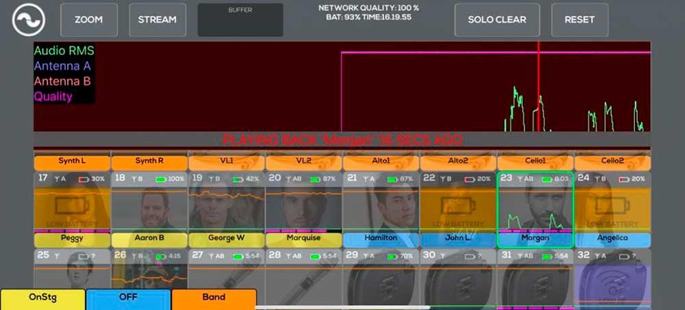 software de monitorización de señal RF