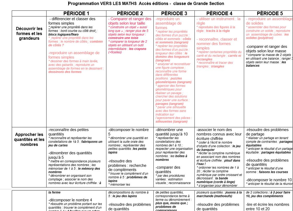 Programmation Période 1 GS Vers les maths