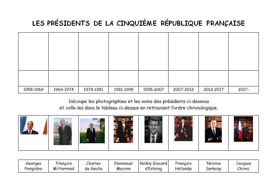 Les présidents de la cinquième République française