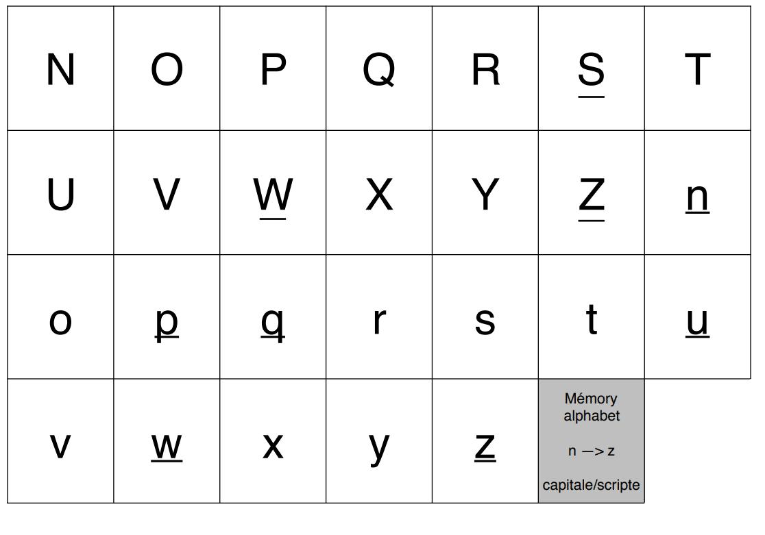 Mémory des lettres – différentes écritures