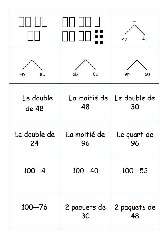 Les nombres 24, 48, 60 et 98 en P2/CE1