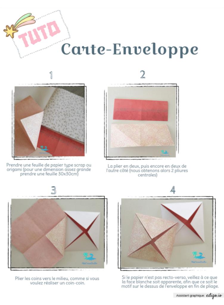 Tuto : Carte Enveloppe