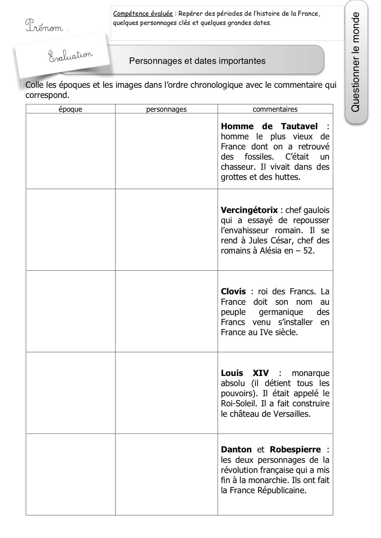 Evaluation Calendrier Ce1.Evaluation Ce2 Personnages Et Dates Importants