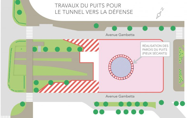 Point travaux : construction de la paroi du puits avenue Gambetta