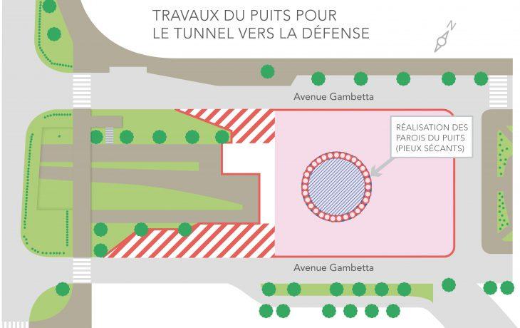 Point travaux : construction de la paroi du puits avenue Gambetta