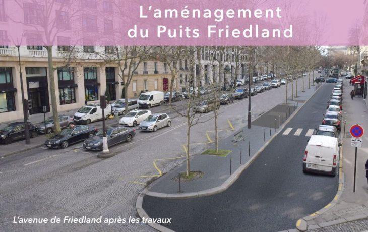 Puits Friedland – À quoi servira le puits Friedland lors de la mise en service du futur RERE vers l'ouest en 2022.