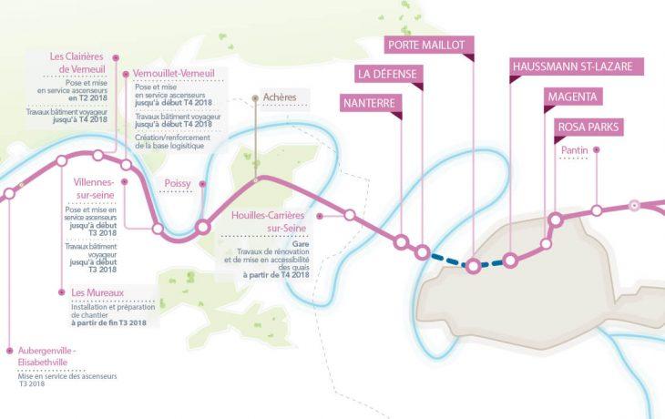 La carte des travaux du deuxième semestre 2019