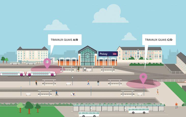 Les travaux Eole continuent en gare de Poissy dès le 2 janvier