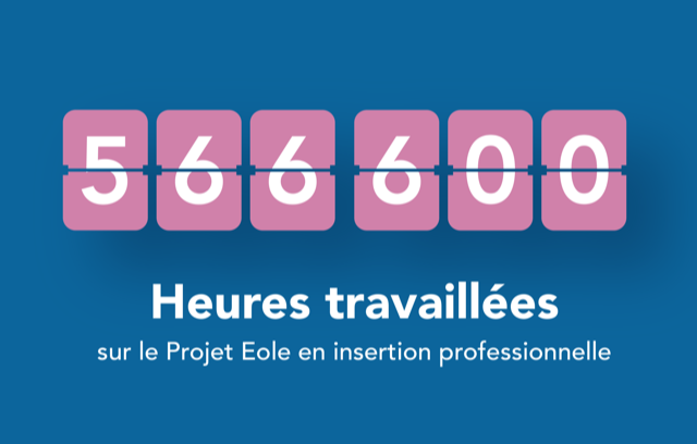 566600 heures travaillées sur le Projet Eole en insertion professionnelle depuis 2016