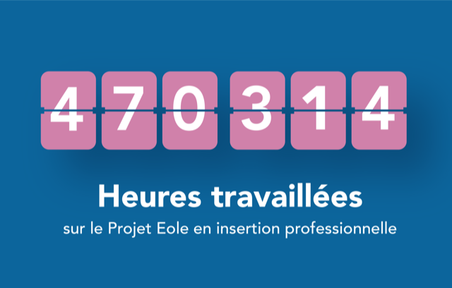Depuis le lancement de ce dispositif le 10 mai 2016 avec la signature des conventions de partenariat entre SNCF Réseau, la Maison de l'Emploi et Activity', 470 314 heures travaillées en insertion professionnelle ont été réalisées sur les chantiers par des publics éloignés de l'emploi, soit 67 % de l'objectif total fixé à 700 000 heures d'insertion.