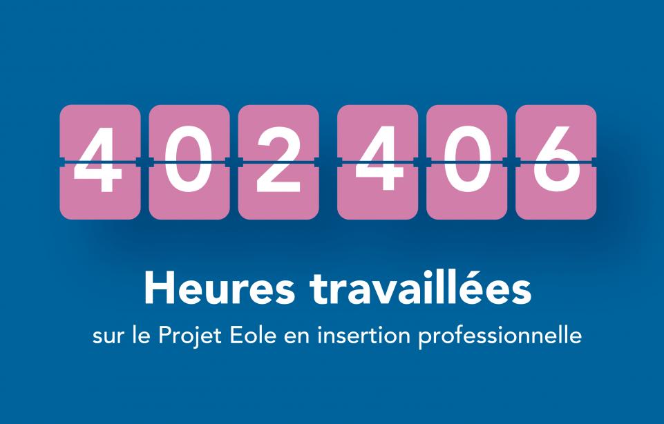 402 406 heures d'insertion ont été réalisées sur les chantiers EOLE.
