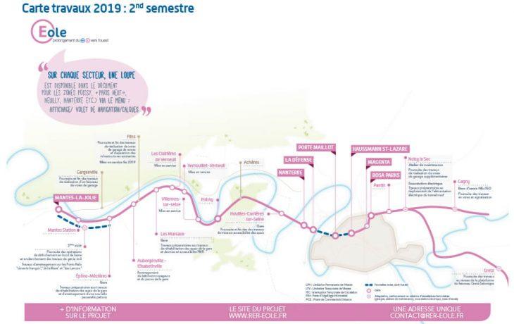 La carte des travaux du 2<sup>ème</sup> semestre 2019
