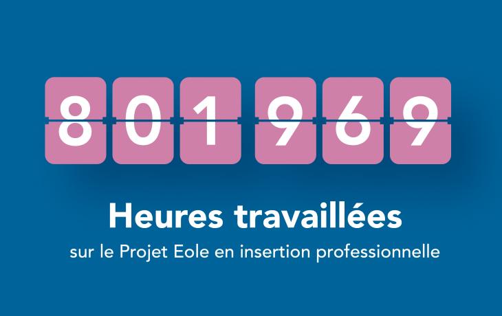 Les engagements du Projet Eole au service de l'insertion professionnelle