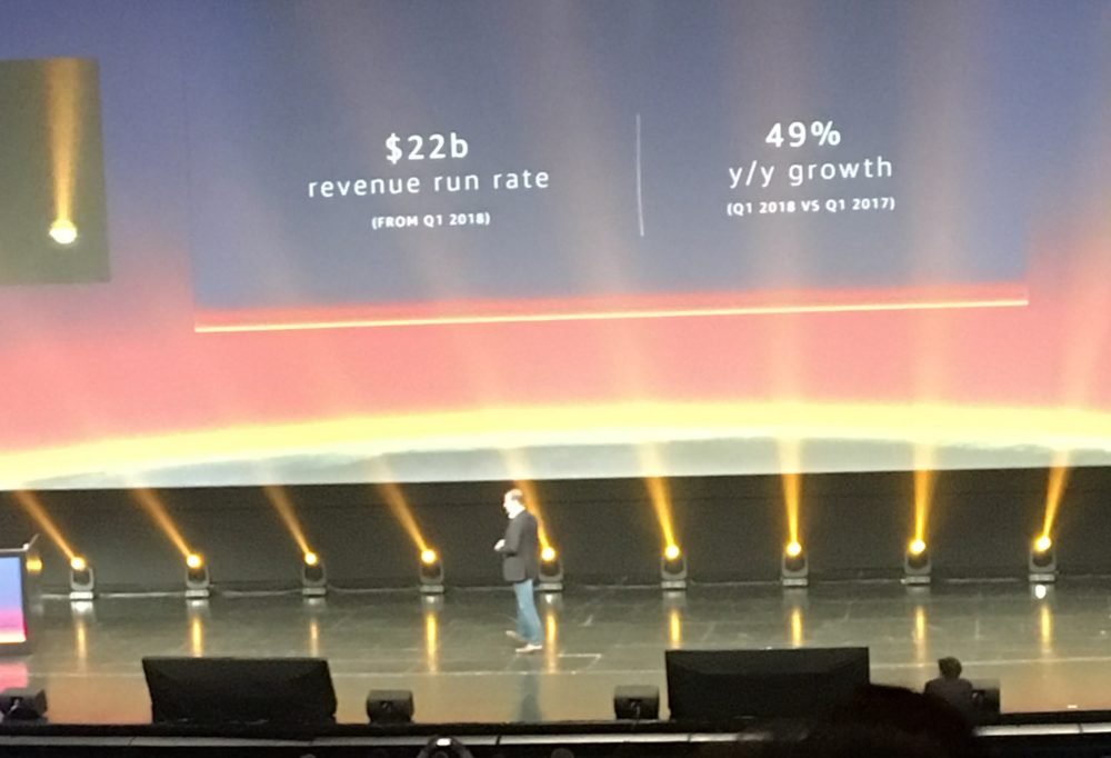 Amazon Web Services - AWS Summit Paris 2018