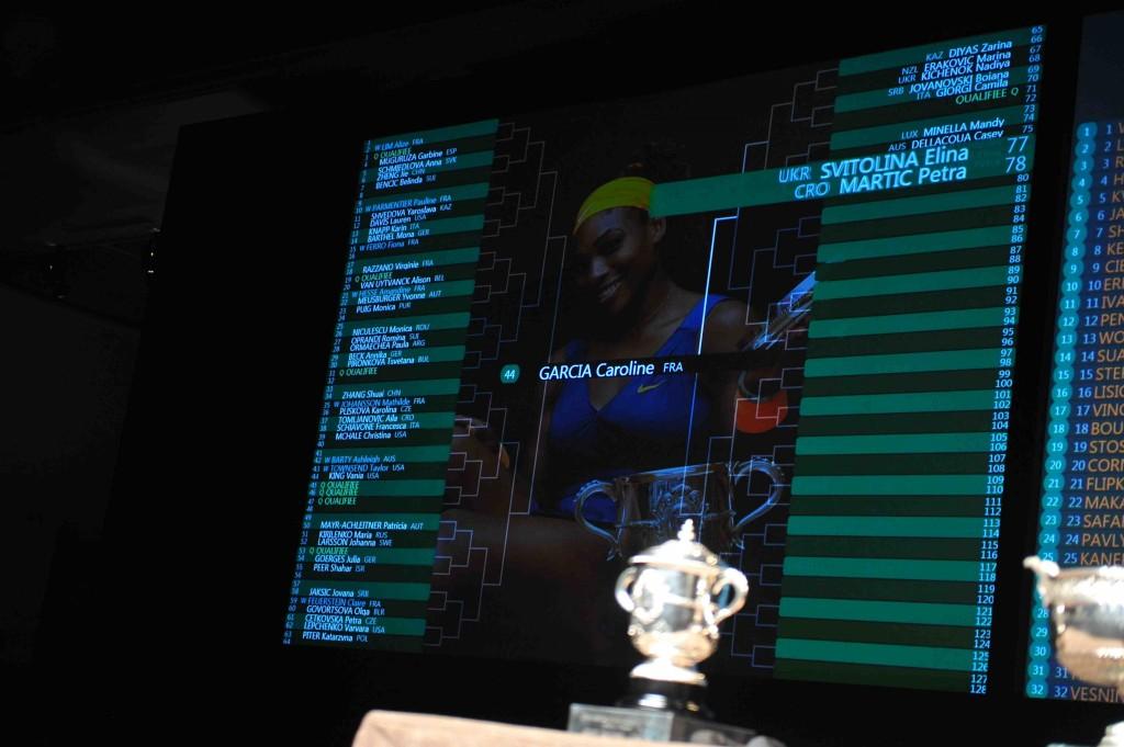 Roland-Garros 2016 : la liste des participants