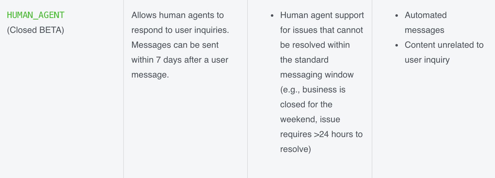 04.Facebook Message Tags human agent