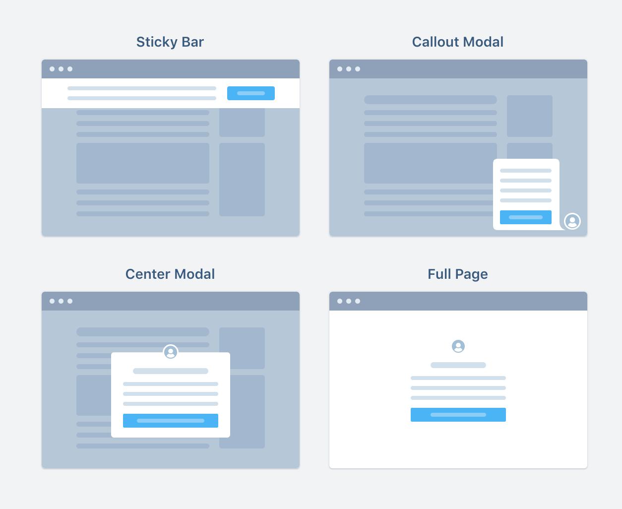 Convertbox templates